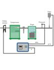 CAA压缩空气分析仪