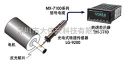TM-3140小野ONOSOKKI 转速显示仪TM-3140
