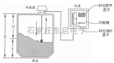 电路 电路图 电子 原理图 450_248