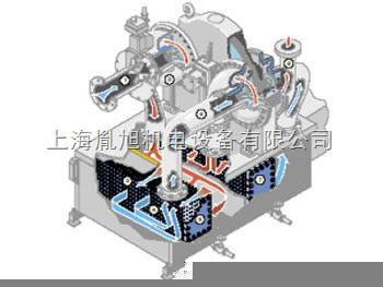 齐全 美国elliott离心式压缩机图片