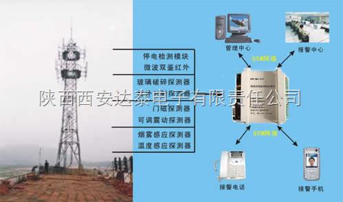 水泵机组短信远程控制方案