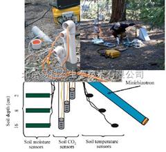SCG-BTCSCG-BTC 原位土壤CO2与根系动态观测系统