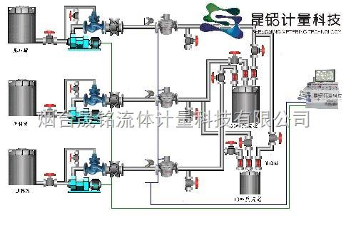 新疆混苯定量配料控制系统_反应釜进料设备,反应釜,釜