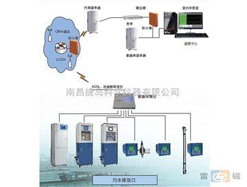 污染源監測子站,雷磁污染源監測子站,上海雷磁污染源監測子站