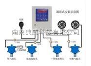BF80固定式四合一氣體檢測儀