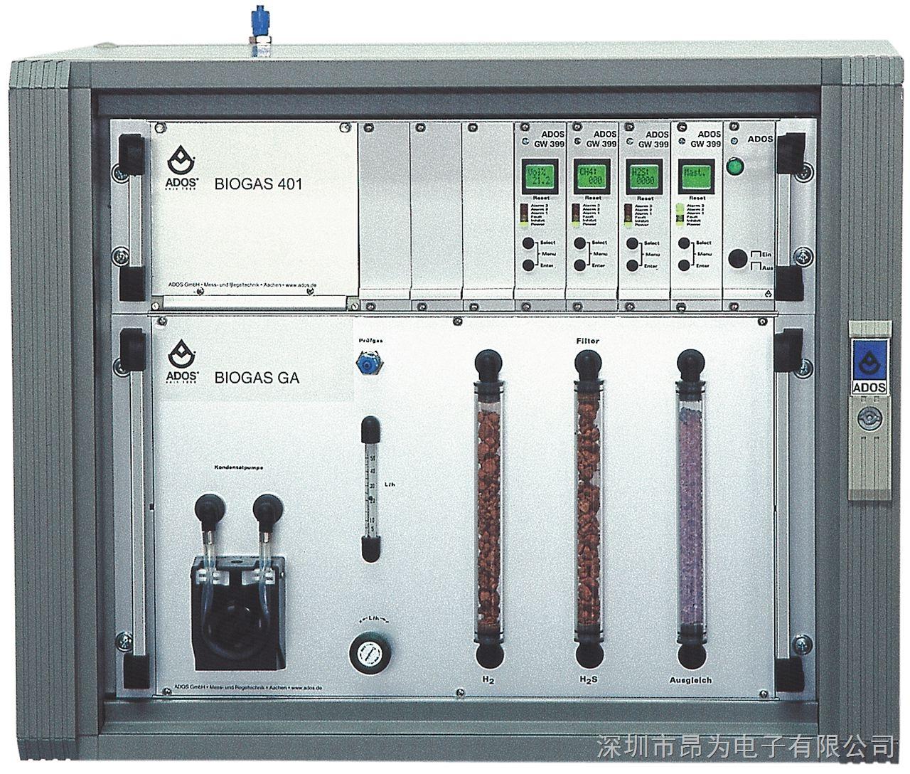 ADOS Biogas401-ADOS垃圾填埋场沼气分析仪