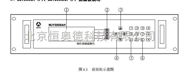 wjy-3000a微机绝缘监测仪