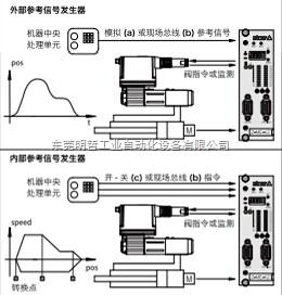 ATOS控制器Z-ME-KZ全国Z大代理商