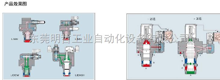 ATOS插装阀LIDB-1/F价格实惠