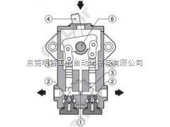 ATOS手动泵PM系列都在抢购