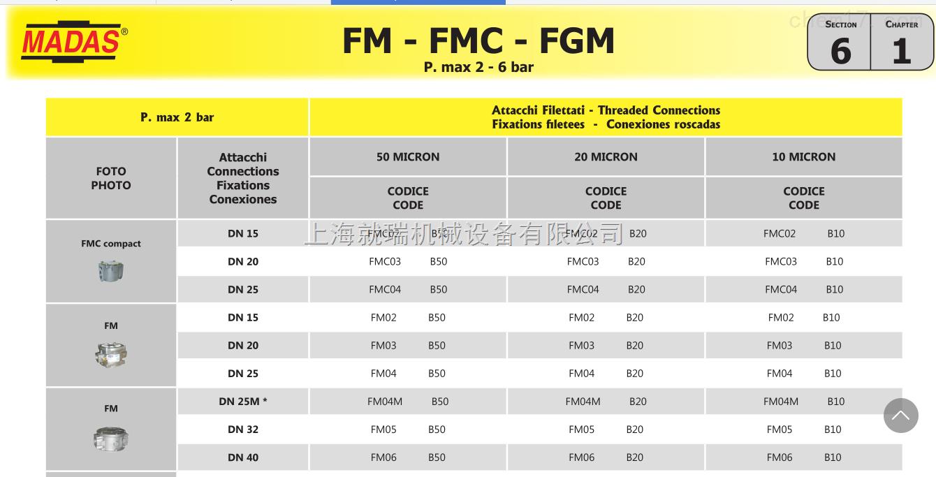 马达斯气体过滤器,FM25M型现货