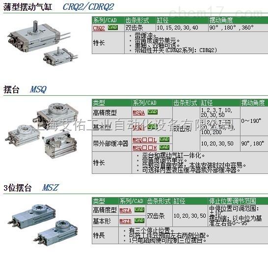 描述 MSQX 系列 低速摆台 齿轮齿条型 可低速传送工件(5s/90°) 带磁性开关(CDRQ2X系列:CDRQ2X) 日本SMC 20秒报价 报价快 货期快 快速查国内库存 询价请加企业 QQ:4002100490 个人qq:1600231998  微信扫描4-7折优惠 并且享受报价系统自助查询 部分现货及快速报价SMC系列(60万个产品),Norgren(诺冠)FESTO系列(6万个产品),CKD,亚德客,等 注:想及时得到资料和报价请发公司传真或手机 中国地区销售热线:021-636386