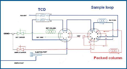 基本仪器识别和电路图
