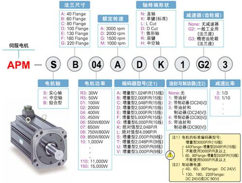 sg3525电机驱动电路图