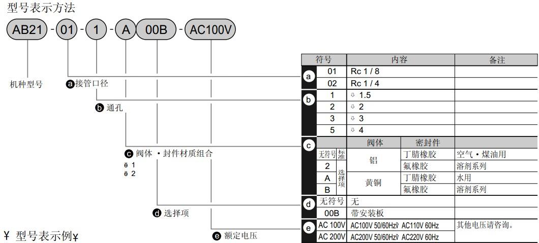 tc3582da电路图