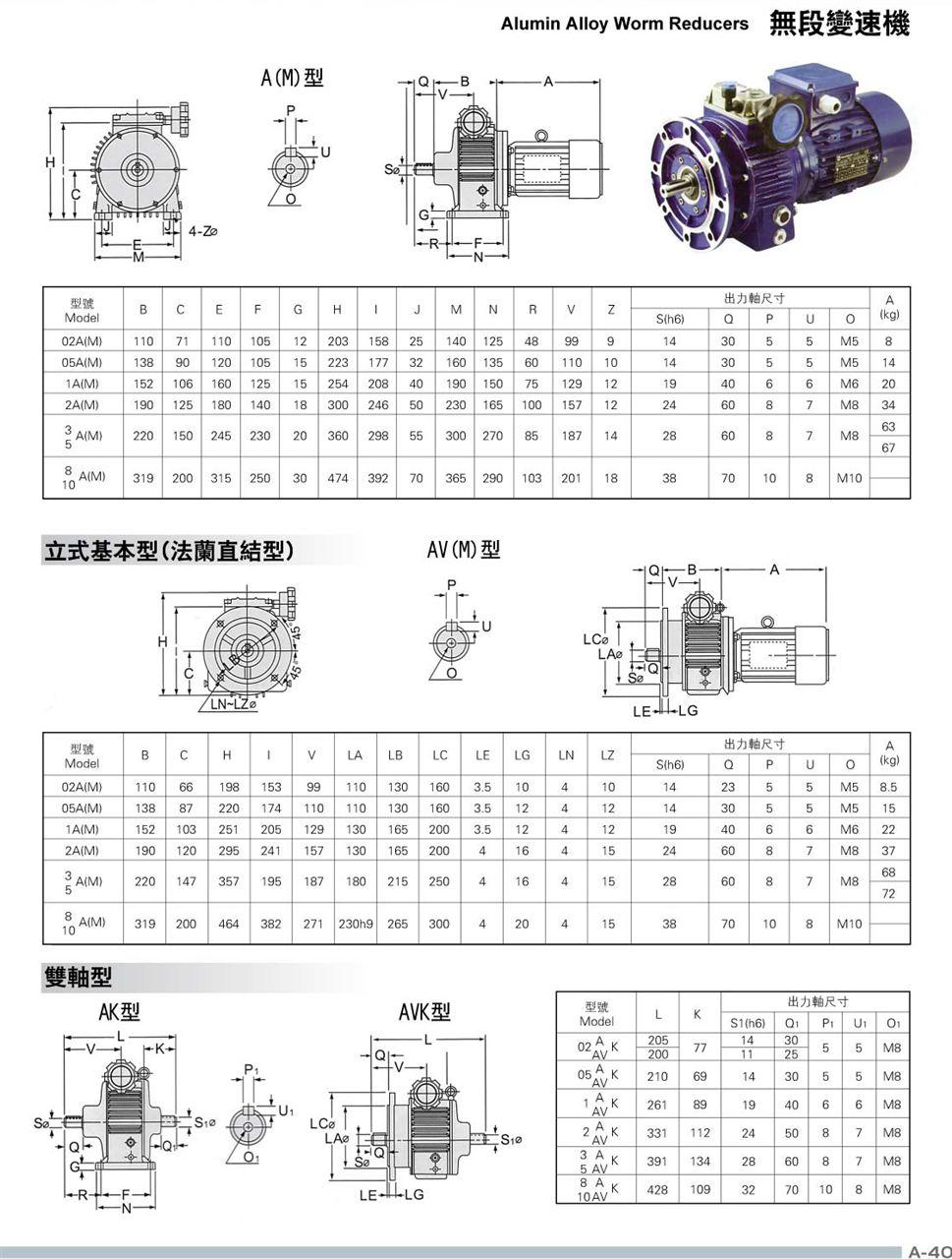 采购蓝色udl005无极调速电机知名企业