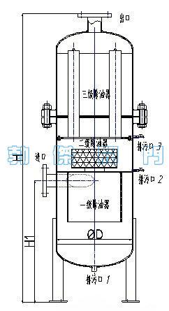 高效除油过滤分离器结构原理