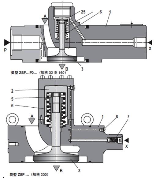 rexroth充液阀的原理结构,zsf(w)型规格图纸图片