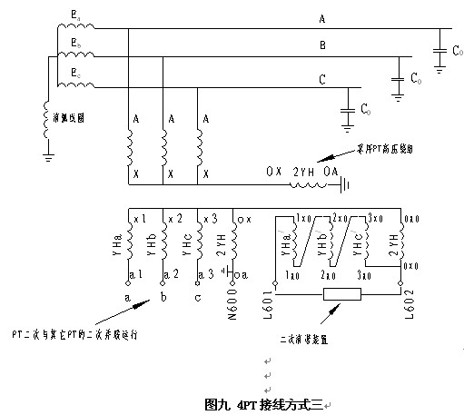 lydrc-iii 配电网电容电流测试仪