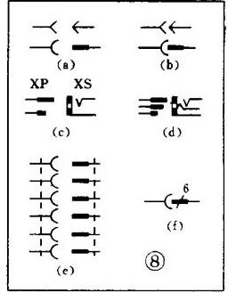电子称电路图中接线元件:开关和接插件的符号介绍