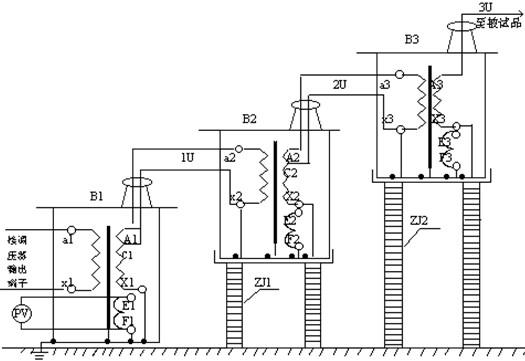 图3:三台高压试验变压器串激工作原理示意图 B1、B2、B3- 串激式高压变压器;1U、2U、3U-各级对地电压; PV- 高压示值表(KV); ZJ1、ZJ2-绝缘支架。 四、YDQC系列轻型交直流高压试验变压器使用方法及注意事项 1、YDQC系列轻型交直流高压试验变压器做工频耐压试验使用接线方法见图5。做工频耐压试验前,先根据试验变压器的额定容量选择好限流电阻,(水电阻)的阻值,再根据被试品需加的高压电压值调整好放电球隙的球间距,为了提高对被试品施加电压的测量精度,应在高压侧接入FRC阻容分压器来测