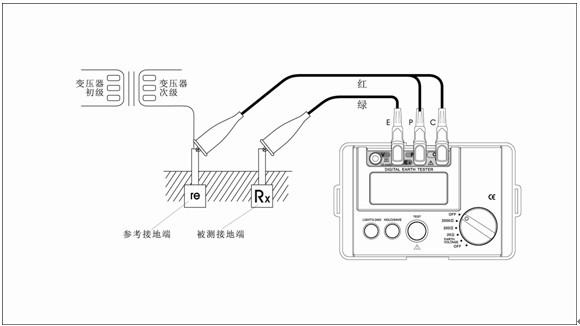 接地电阻测试仪lyjd4200-上海来扬电气科技有限公司
