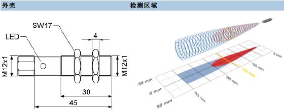 德国microsonic---nano系列超声波传感器  窗口模式 对于1个开关量