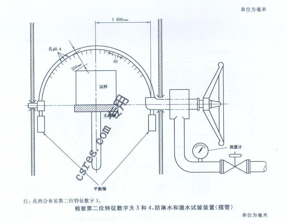 电工电子产品ipx3,ipx4防水测试要求