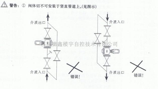 vvqt45-西门子温度控制阀-济南德鑫楼宇自控技术有限