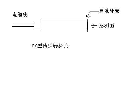 振动位移测量仪_电子电工仪器