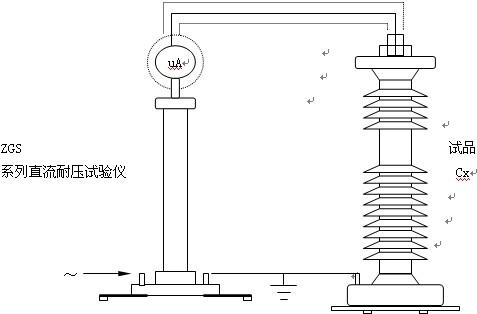 1hz超低频高压变压器 vlf3000系列-0.