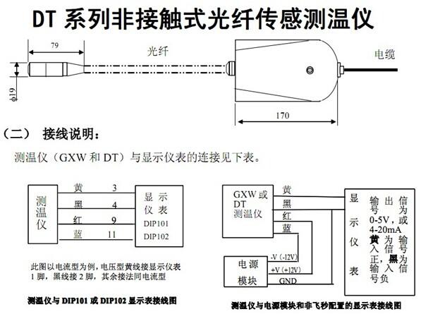 dt光纤红外测温仪使用说明书