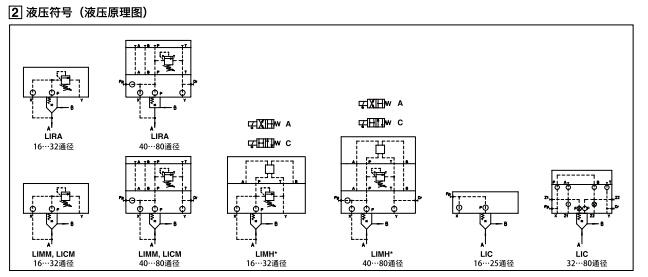 工业电路安装走线图