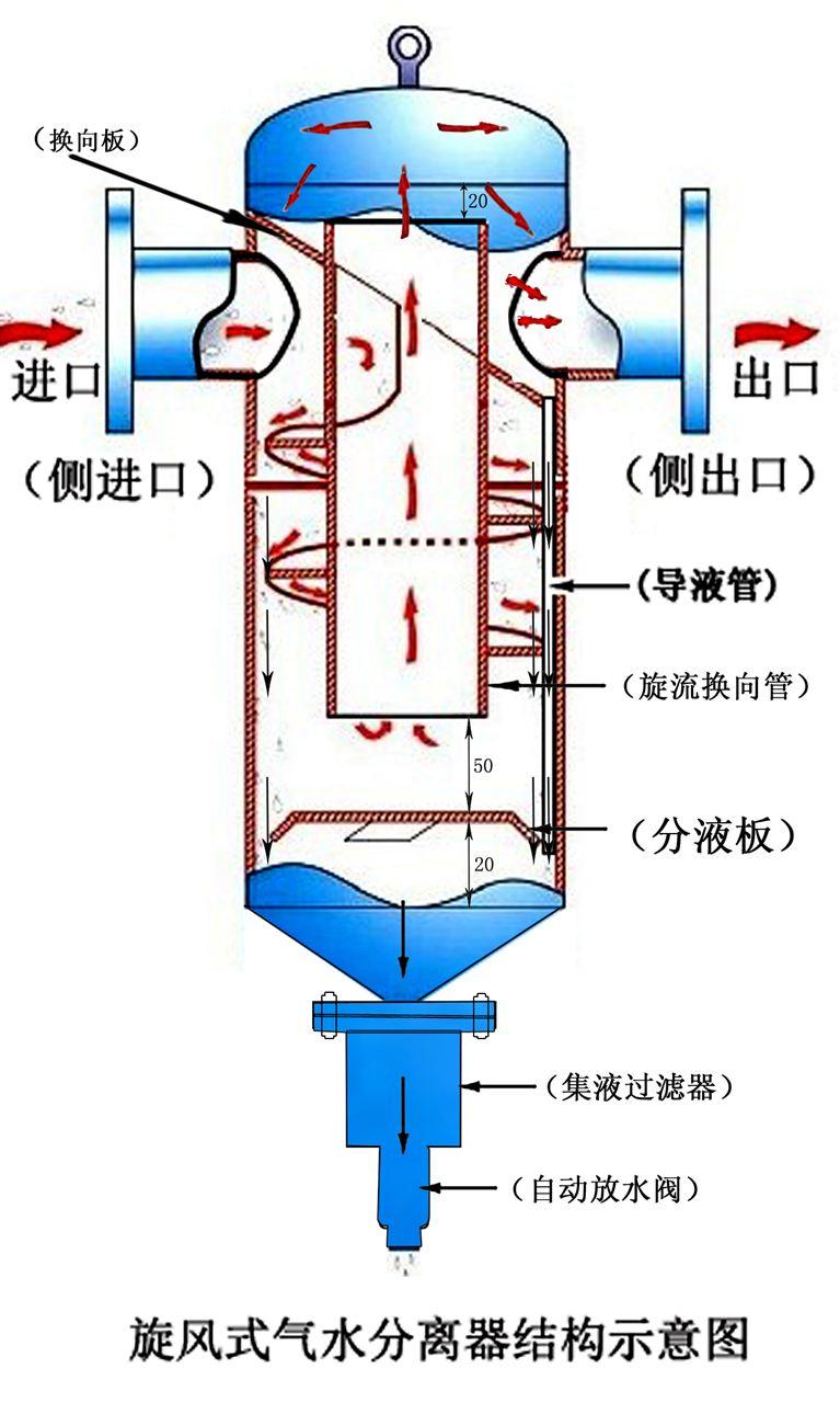 火电厂汽水系统