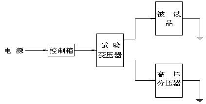 gtb系列干式试验变压器的使用说明书