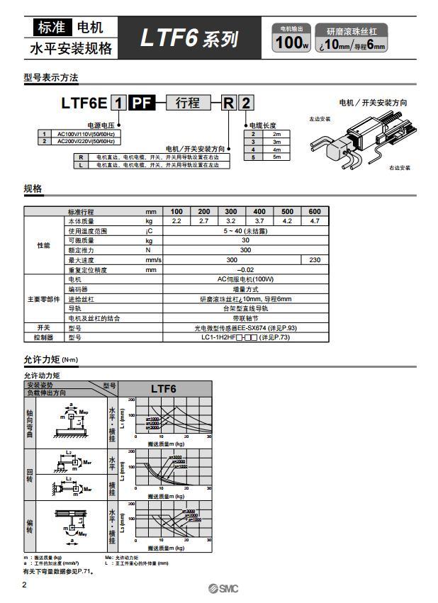 LTF8GF0PL-650-L5-X10�F��Y料↓�D片��r