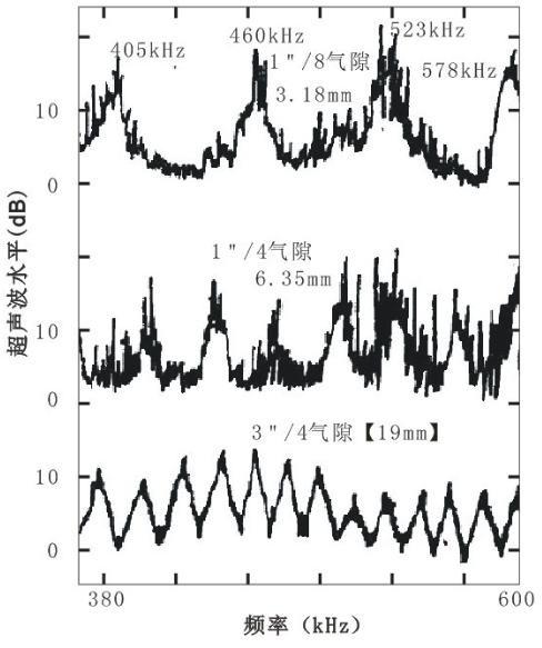 固体材料内部气隙放电产生的声波频谱