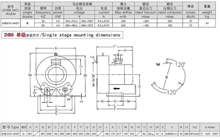 不管是哪个品牌的涡旋高压风机,都需要进行两个方面的保护:一是压力,二是粉尘。(1)对于压力,经常使用的是释压阀,它是一个卸荷阀,当高压鼓风机的使用压力超过释压阀设定的压力之后,释压阀就会自动打开,把多余的压力释放掉,从而保护高压鼓风机。(2)对于粉尘,经常使用的是过滤器。它根据不同的使用现场,往往使用不同的过滤滤芯,不同的滤芯有不同的维护方法和使用寿命,在订货时就需要问清楚。(3)在一些特殊的场合,还需要进行特殊的保护:比如说在密封环境中使用时,要注意通风散热;当环境温度(进气温度比较高时),更要注意通