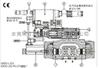 供应意大利ATOS E-BM-AC模拟式放大器