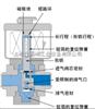 MV-A2B-A211-PM-112JM特价MAC电磁阀供应