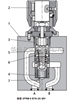 2FRM6原装订购REXROTH比例流量阀
