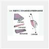 LCD-110-16特殊工装加热器