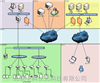 IPSS安环设备管理信息系统